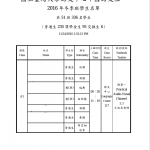 台湾の語学学校は本当に日本人ばかりなのか?検証してみた